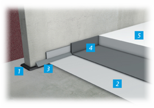 kellerinnenabdichtung. Black Bedroom Furniture Sets. Home Design Ideas